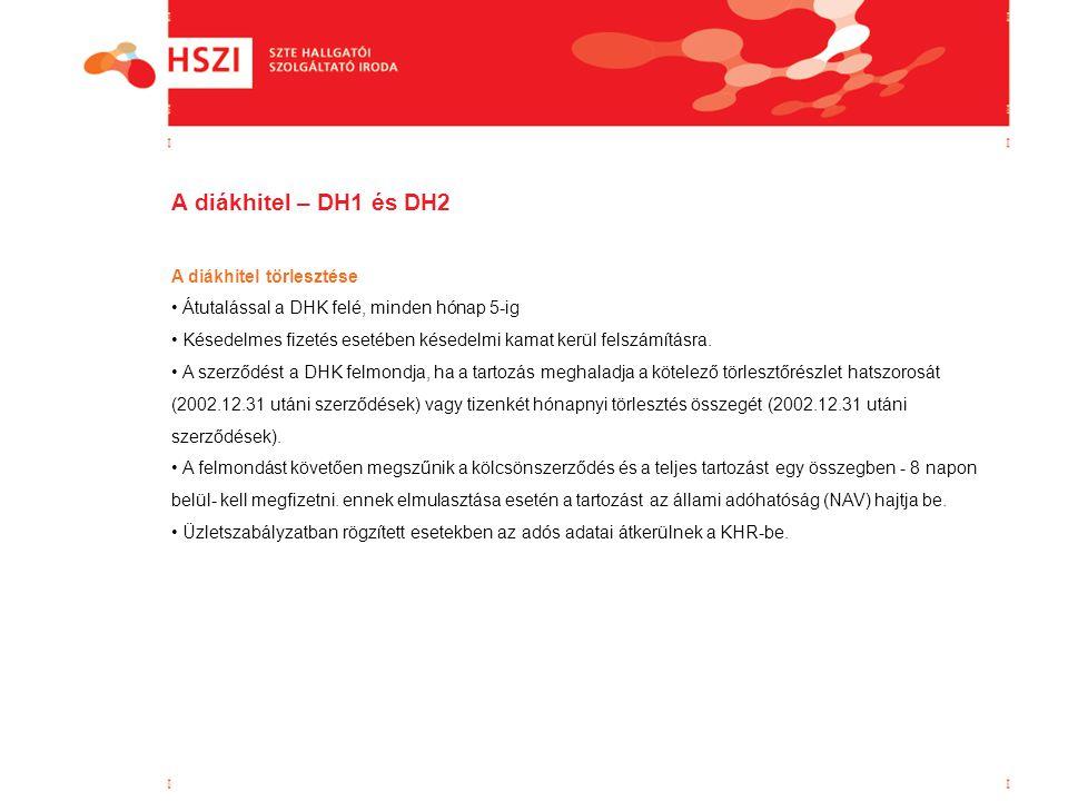 A diákhitel – DH1 és DH2 A diákhitel törlesztése Átutalással a DHK felé, minden hónap 5-ig Késedelmes fizetés esetében késedelmi kamat kerül felszámít