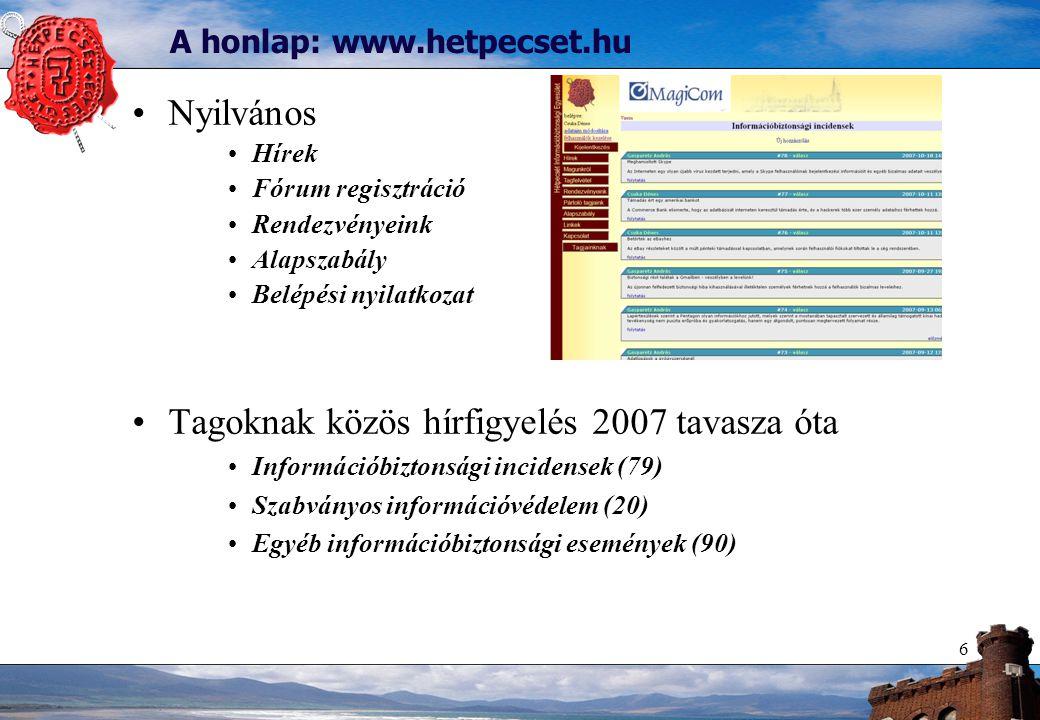6 A honlap: www.hetpecset.hu Nyilvános Hírek Fórum regisztráció Rendezvényeink Alapszabály Belépési nyilatkozat Tagoknak közös hírfigyelés 2007 tavasza óta Információbiztonsági incidensek (79) Szabványos információvédelem (20) Egyéb információbiztonsági események (90)