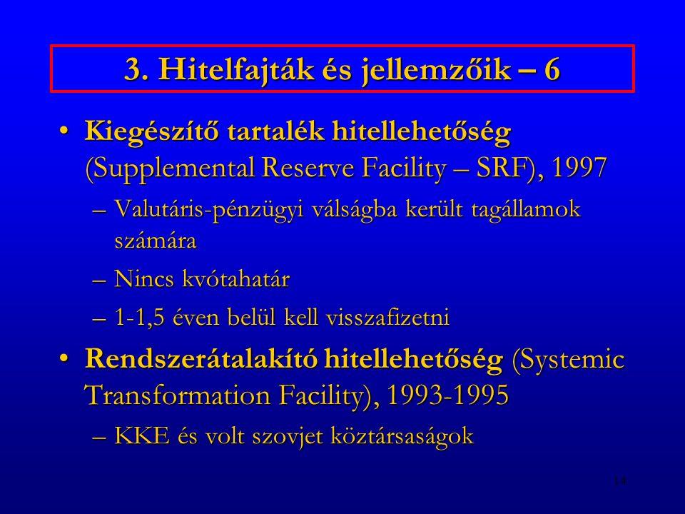 14 3. Hitelfajták és jellemzőik – 6 Kiegészítő tartalék hitellehetőség (Supplemental Reserve Facility – SRF), 1997Kiegészítő tartalék hitellehetőség (