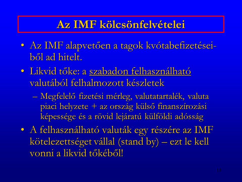 18 Az IMF kölcsönfelvételei Az IMF alapvetően a tagok kvótabefizetései- ből ad hitelt.Az IMF alapvetően a tagok kvótabefizetései- ből ad hitelt. Likvi