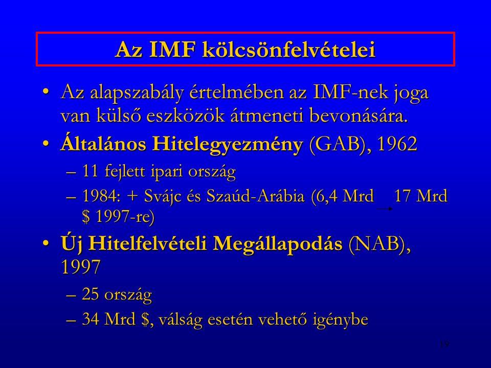 19 Az IMF kölcsönfelvételei Az alapszabály értelmében az IMF-nek joga van külső eszközök átmeneti bevonására.Az alapszabály értelmében az IMF-nek joga