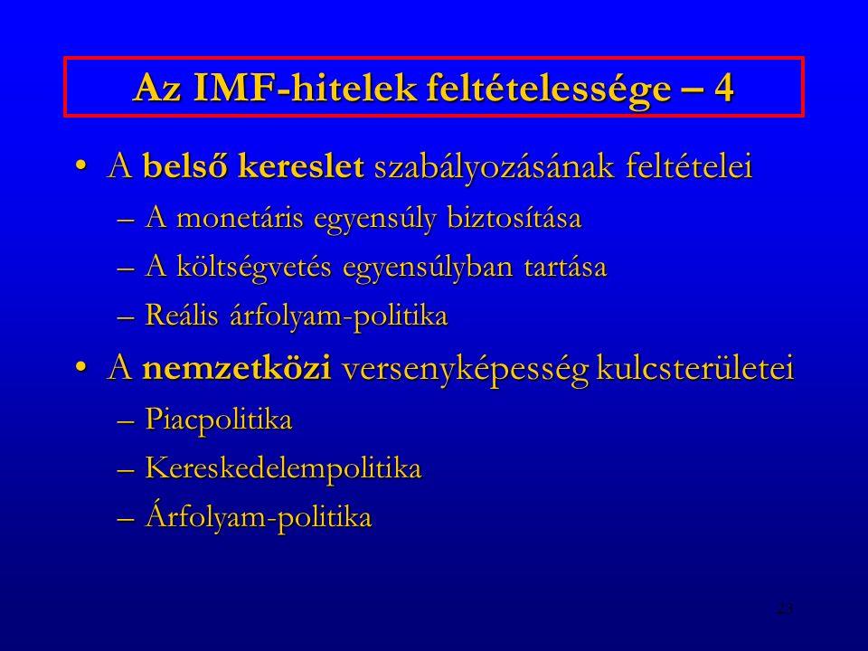 23 Az IMF-hitelek feltételessége – 4 A belső kereslet szabályozásának feltételeiA belső kereslet szabályozásának feltételei –A monetáris egyensúly biz