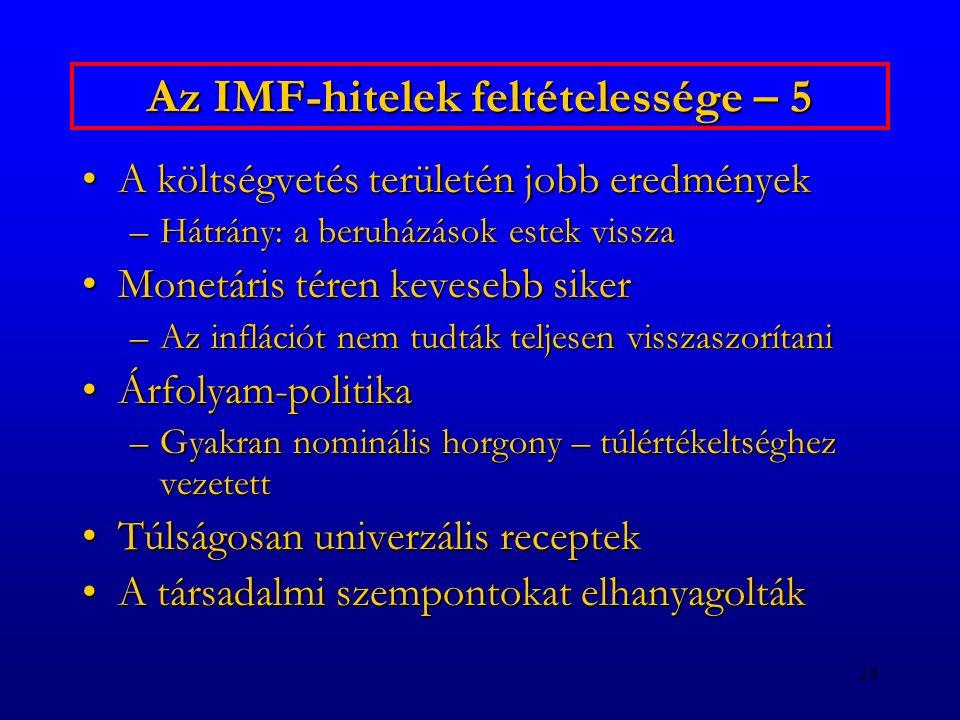 24 Az IMF-hitelek feltételessége – 5 A költségvetés területén jobb eredményekA költségvetés területén jobb eredmények –Hátrány: a beruházások estek vi