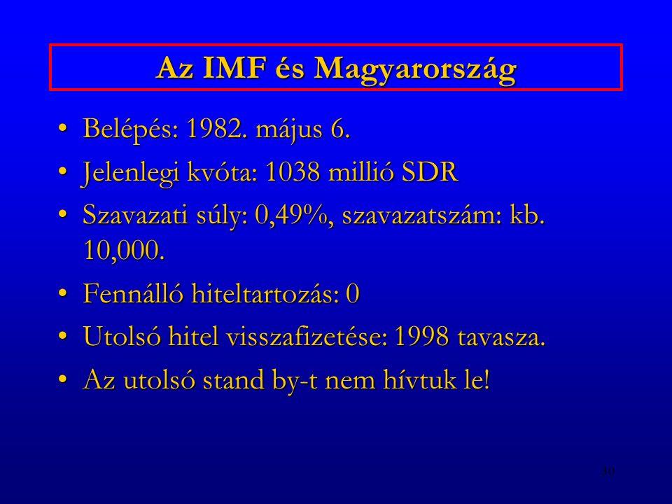 30 Az IMF és Magyarország Belépés: 1982. május 6.Belépés: 1982. május 6. Jelenlegi kvóta: 1038 millió SDRJelenlegi kvóta: 1038 millió SDR Szavazati sú