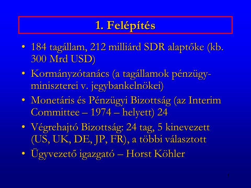 5 1. Felépítés 184 tagállam, 212 milliárd SDR alaptőke (kb. 300 Mrd USD)184 tagállam, 212 milliárd SDR alaptőke (kb. 300 Mrd USD) Kormányzótanács (a t