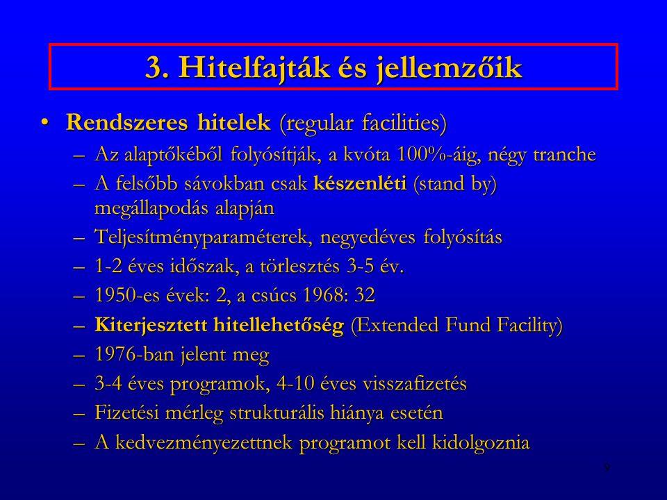 30 Az IMF és Magyarország Belépés: 1982.május 6.Belépés: 1982.