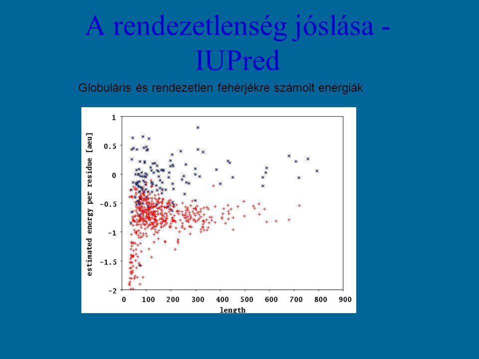A rendezetlenség jóslása - IUPred Globuláris és rendezetlen fehérjékre számolt energiák