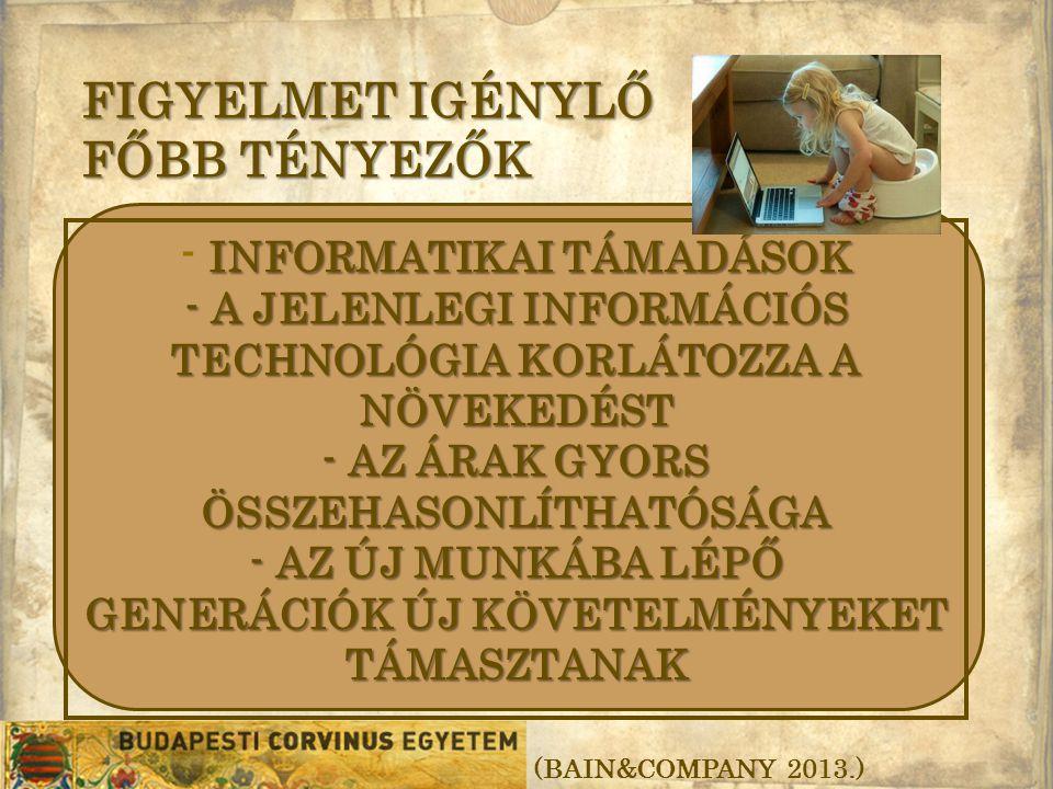INFORMATIKAI TÁMADÁSOK - A JELENLEGI INFORMÁCIÓS TECHNOLÓGIA KORLÁTOZZA A NÖVEKEDÉST - AZ ÁRAK GYORS ÖSSZEHASONLÍTHATÓSÁGA - AZ ÚJ MUNKÁBA LÉPŐ GENERÁCIÓK ÚJ KÖVETELMÉNYEKET TÁMASZTANAK - INFORMATIKAI TÁMADÁSOK - A JELENLEGI INFORMÁCIÓS TECHNOLÓGIA KORLÁTOZZA A NÖVEKEDÉST - AZ ÁRAK GYORS ÖSSZEHASONLÍTHATÓSÁGA - AZ ÚJ MUNKÁBA LÉPŐ GENERÁCIÓK ÚJ KÖVETELMÉNYEKET TÁMASZTANAK (BAIN&COMPANY 2013.) FIGYELMET IGÉNYLŐ FŐBB TÉNYEZŐK