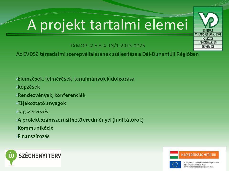 A projekt tartalmi elemei TÁMOP -2.5.3.A-13/1-2013-0025 Az EVDSZ társadalmi szerepvállalásának szélesítése a Dél-Dunántúli Régióban  Elemzések, felmérések, tanulmányok kidolgozása  Képzések  Rendezvények, konferenciák  Tájékoztató anyagok  Tagszervezés  A projekt számszerűsíthető eredményei (indikátorok)  Kommunikáció  Finanszírozás 4