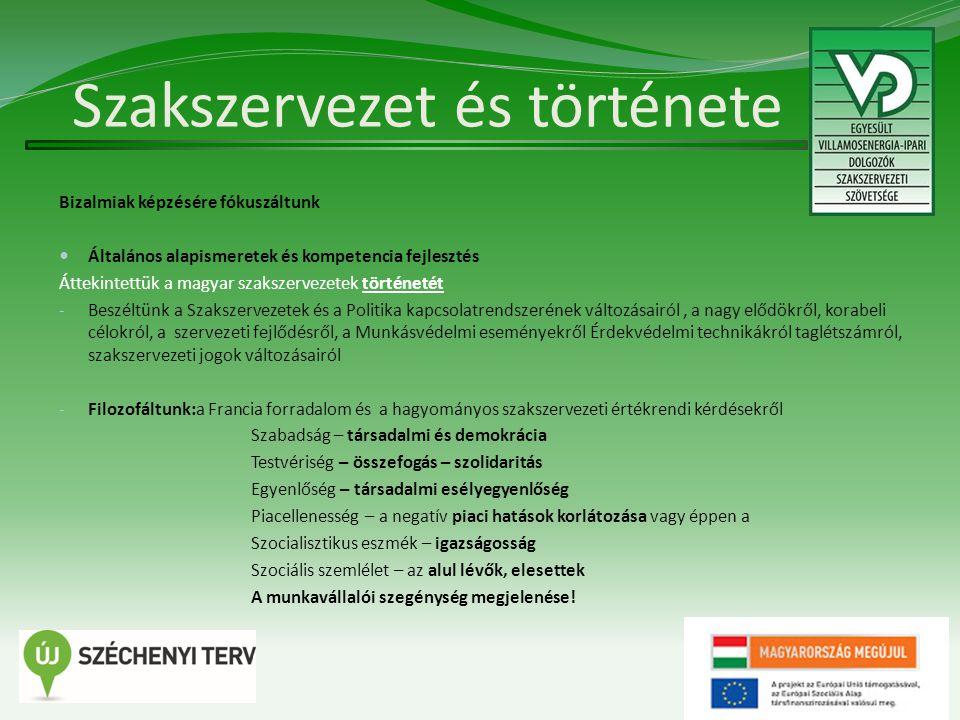Szakszervezet és története 5 Bizalmiak képzésére fókuszáltunk Általános alapismeretek és kompetencia fejlesztés Áttekintettük a magyar szakszervezetek történetét - Beszéltünk a Szakszervezetek és a Politika kapcsolatrendszerének változásairól, a nagy elődökről, korabeli célokról, a szervezeti fejlődésről, a Munkásvédelmi eseményekről Érdekvédelmi technikákról taglétszámról, szakszervezeti jogok változásairól - Filozofáltunk:a Francia forradalom és a hagyományos szakszervezeti értékrendi kérdésekről Szabadság – társadalmi és demokrácia Testvériség – összefogás – szolidaritás Egyenlőség – társadalmi esélyegyenlőség Piacellenesség – a negatív piaci hatások korlátozása vagy éppen a Szocialisztikus eszmék – igazságosság Szociális szemlélet – az alul lévők, elesettek A munkavállalói szegénység megjelenése!