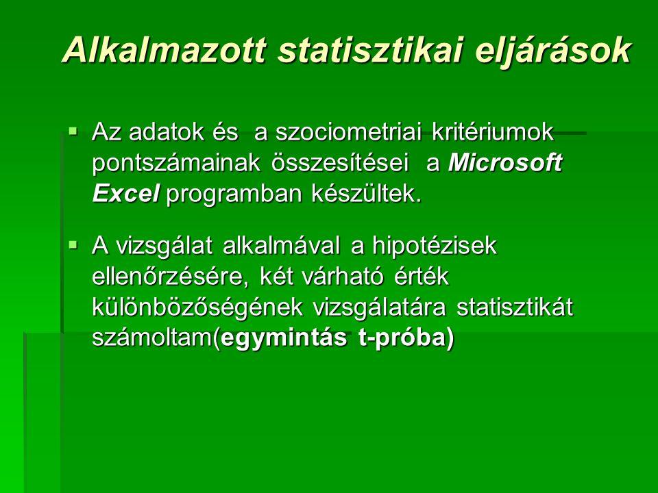 Alkalmazott statisztikai eljárások  Az adatok és a szociometriai kritériumok pontszámainak összesítései a Microsoft Excel programban készültek.