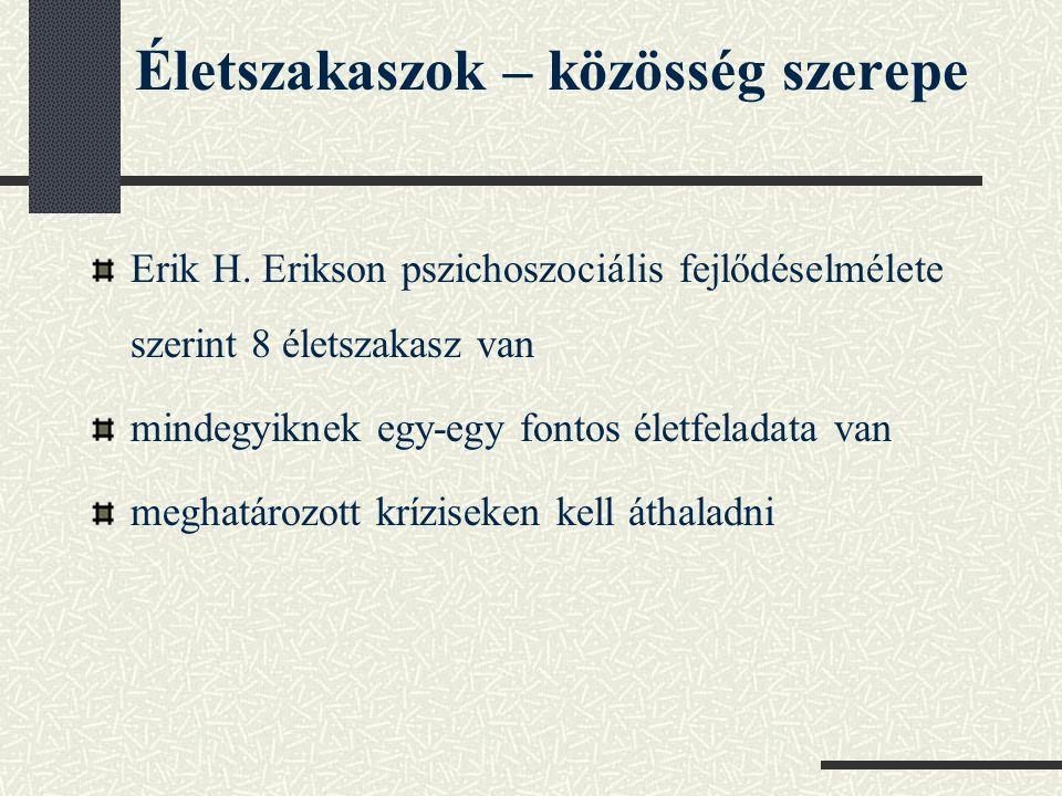 Életszakaszok – közösség szerepe Erik H. Erikson pszichoszociális fejlődéselmélete szerint 8 életszakasz van mindegyiknek egy-egy fontos életfeladata