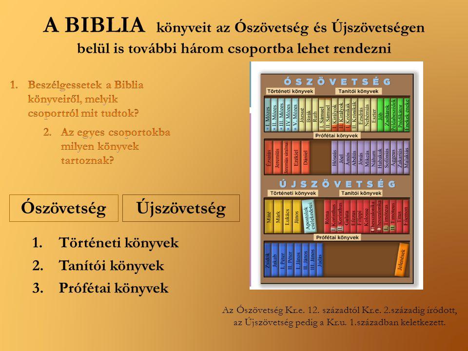 A BIBLIA könyveit az Ószövetség és Újszövetségen belül is további három csoportba lehet rendezni 1.Történeti könyvek 2.Tanítói könyvek 3.Prófétai köny
