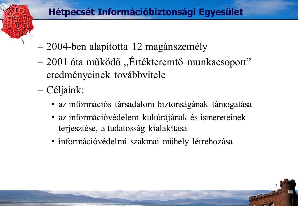 3 Hétpecsét Információbiztonsági Egyesület Terveink –Szakmai fórumok szervezése –BS7799 szabvány további terjesztése –Információbiztonsági hírlevél az Egyesület tagjainak –Információs honlap üzemeltetése –Felmérések készítése –A magyar BS7799 tanúsítások megjelenítése az Egyesület honlapján Jelentkezés az egyesület pártoló tagjai közé –Magánszemélyek és jogi személyek is –Belépési nyilatkozat kitöltésével letölthető www.hetpecset.hu –ról A szakmai fórum anyagában szerepel