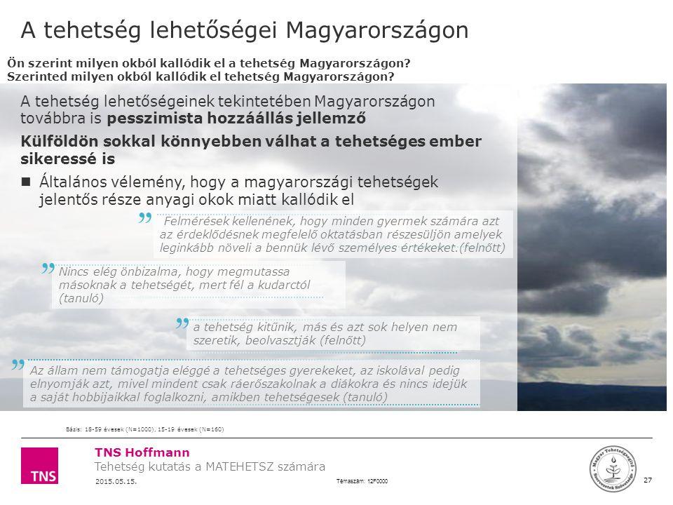 TNS Hoffmann 2015.05.15.