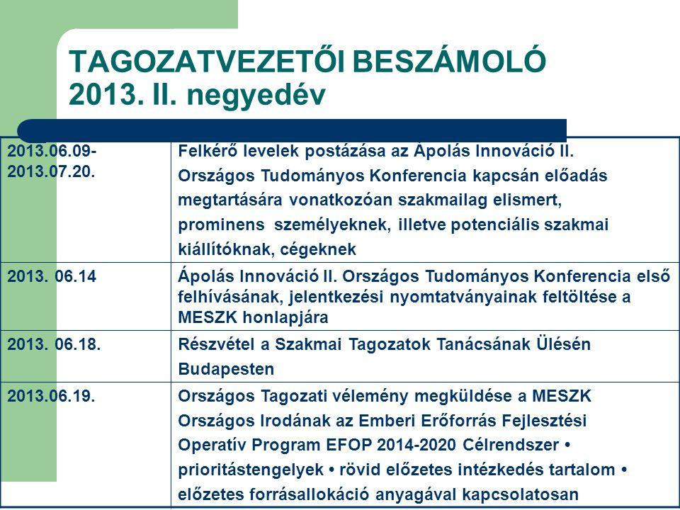 TAGOZATVEZETŐI BESZÁMOLÓ 2013. II. negyedév 2013.06.09- 2013.07.20.