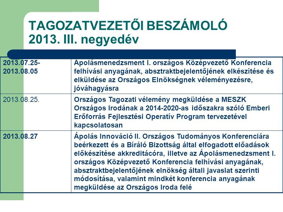 TAGOZATVEZETŐI BESZÁMOLÓ 2013. III. negyedév 2013.07.25- 2013.08.05 Ápolásmenedzsment I.