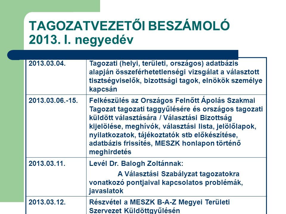 TAGOZATVEZETŐI BESZÁMOLÓ 2013.III. negyedév 2013.