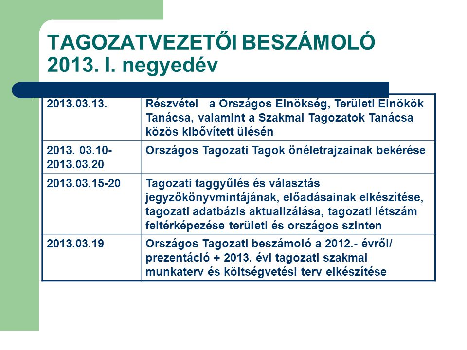 TAGOZATVEZETŐI BESZÁMOLÓ 2013. I.