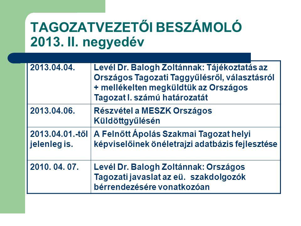 TAGOZATVEZETŐI BESZÁMOLÓ 2013. II. negyedév 2013.04.04.Levél Dr.