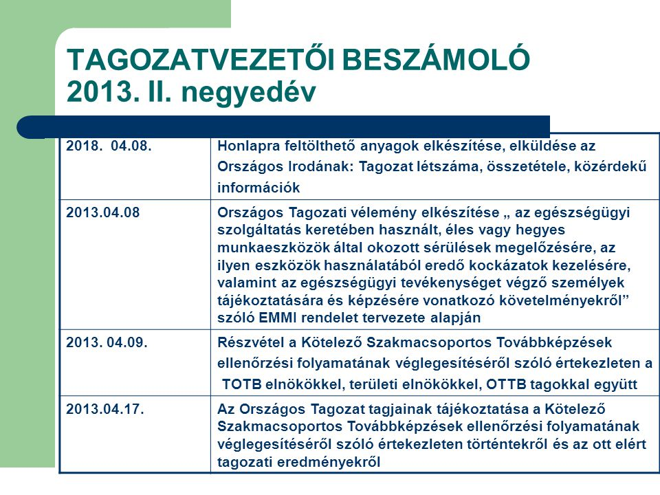 TAGOZATVEZETŐI BESZÁMOLÓ 2013.II. negyedév 2013.04.17-18.Részvétel a B.-A.-Z.