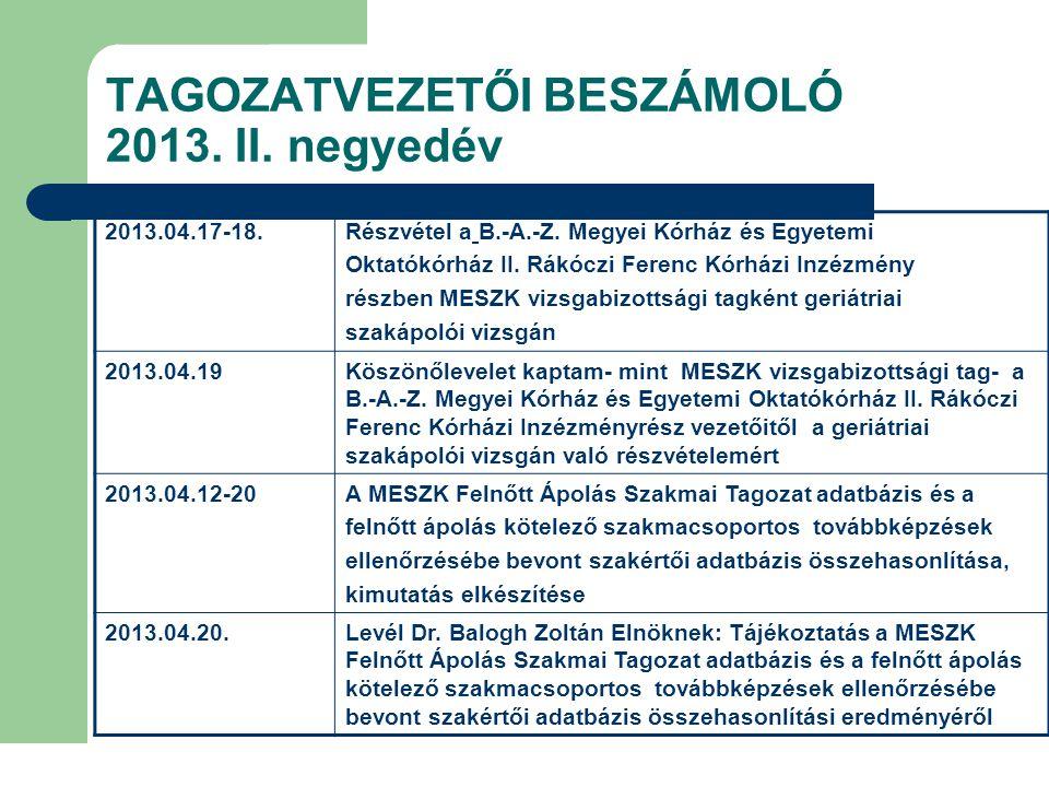 TAGOZATVEZETŐI BESZÁMOLÓ 2013. II. negyedév 2013.04.17-18.Részvétel a B.-A.-Z.