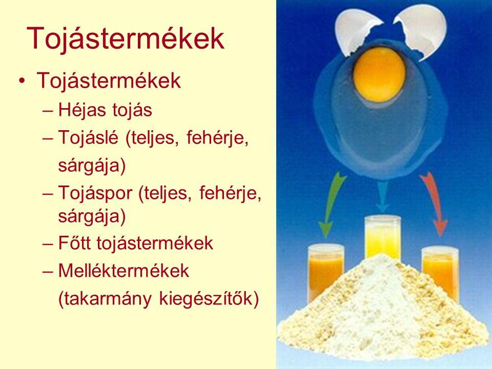 Tojástermékek –Héjas tojás –Tojáslé (teljes, fehérje, sárgája) –Tojáspor (teljes, fehérje, sárgája) –Főtt tojástermékek –Melléktermékek (takarmány kie