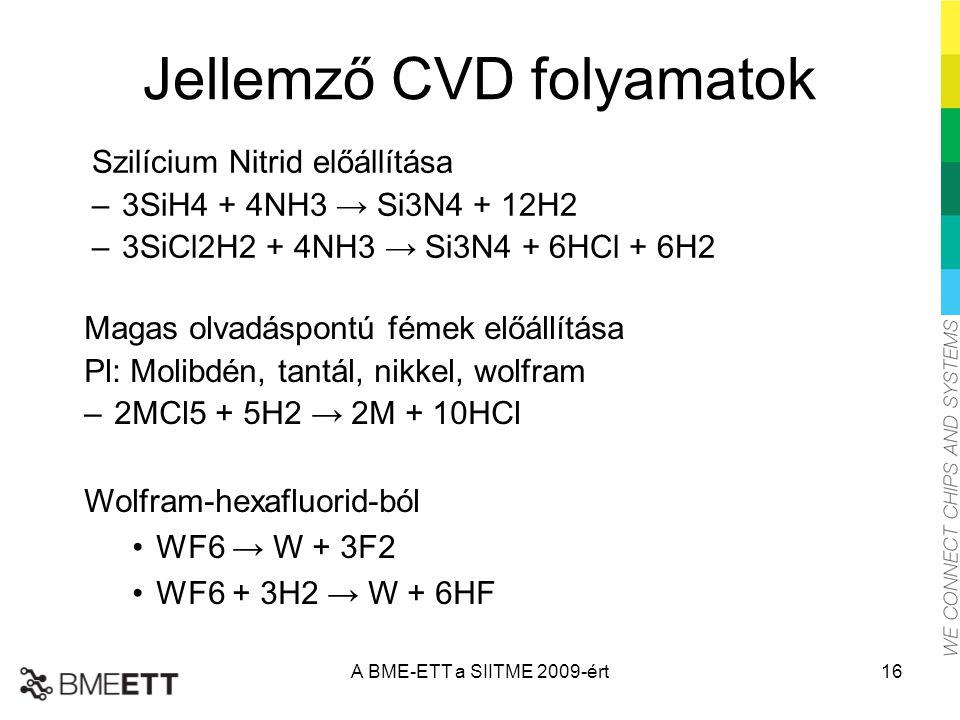 Jellemző CVD folyamatok Szilícium Nitrid előállítása –3SiH4 + 4NH3 → Si3N4 + 12H2 –3SiCl2H2 + 4NH3 → Si3N4 + 6HCl + 6H2 Magas olvadáspontú fémek előállítása Pl: Molibdén, tantál, nikkel, wolfram –2MCl5 + 5H2 → 2M + 10HCl Wolfram-hexafluorid-ból WF6 → W + 3F2 WF6 + 3H2 → W + 6HF A BME-ETT a SIITME 2009-ért16