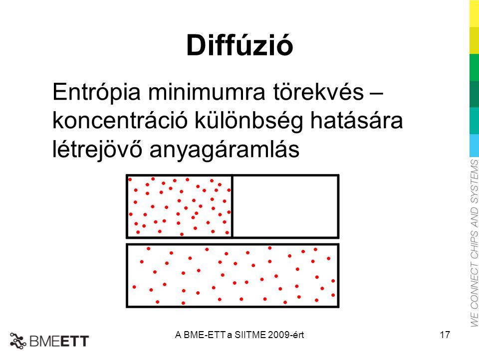 Diffúzió Entrópia minimumra törekvés – koncentráció különbség hatására létrejövő anyagáramlás A BME-ETT a SIITME 2009-ért17