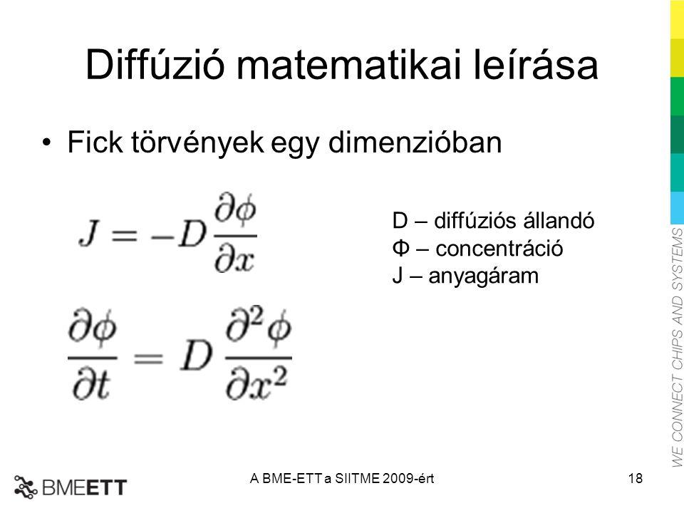 Diffúzió matematikai leírása Fick törvények egy dimenzióban D – diffúziós állandó Φ – concentráció J – anyagáram A BME-ETT a SIITME 2009-ért18