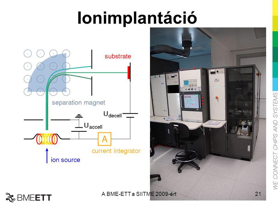 Ionimplantáció A BME-ETT a SIITME 2009-ért21