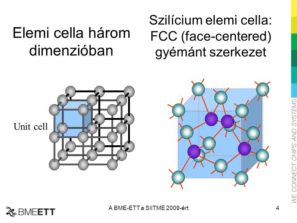 Elemi cella három dimenzióban Unit cell Szilícium elemi cella: FCC (face-centered) gyémánt szerkezet A BME-ETT a SIITME 2009-ért4