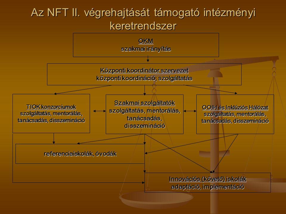 Az NFT II. végrehajtását támogató intézményi keretrendszer OKM szakmai irányítás Központi koordinátor szervezet központi koordináció, szolgáltatás TIO