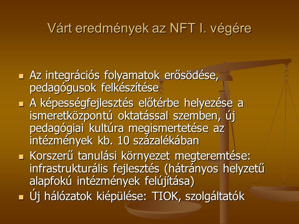Várt eredmények az NFT I. végére Az integrációs folyamatok erősödése, pedagógusok felkészítése Az integrációs folyamatok erősödése, pedagógusok felkés