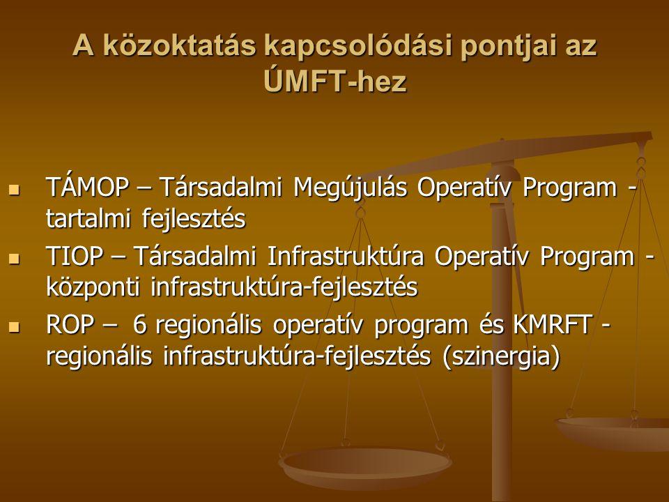 A közoktatás kapcsolódási pontjai az ÚMFT-hez TÁMOP – Társadalmi Megújulás Operatív Program - tartalmi fejlesztés TÁMOP – Társadalmi Megújulás Operatí