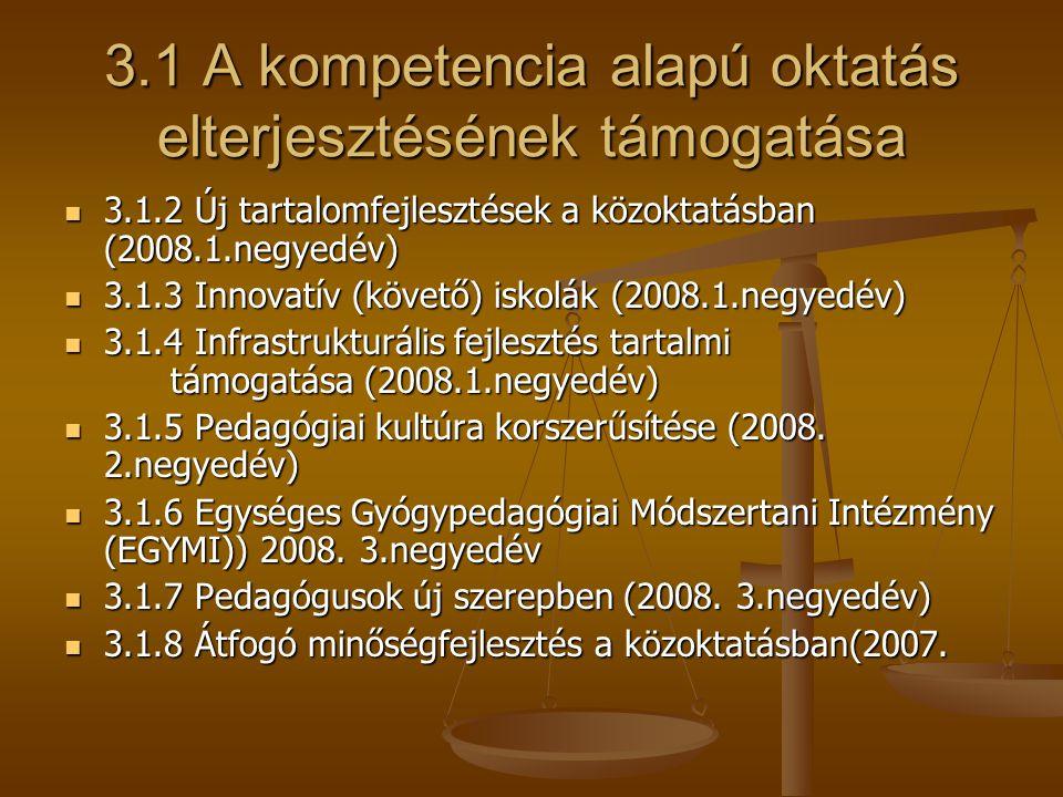3.1 A kompetencia alapú oktatás elterjesztésének támogatása 3.1.2 Új tartalomfejlesztések a közoktatásban (2008.1.negyedév) 3.1.2 Új tartalomfejleszté