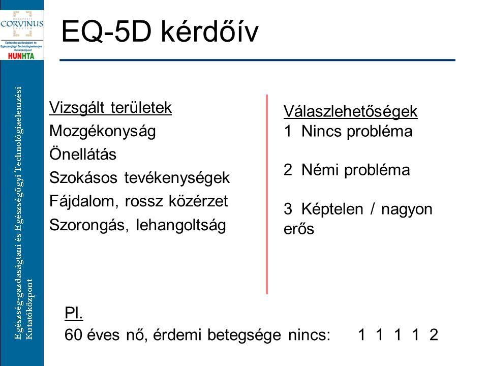 EQ-5D kérdőív Vizsgált területek Mozgékonyság Önellátás Szokásos tevékenységek Fájdalom, rossz közérzet Szorongás, lehangoltság Válaszlehetőségek 1 Nincs probléma 2 Némi probléma 3 Képtelen / nagyon erős Pl.