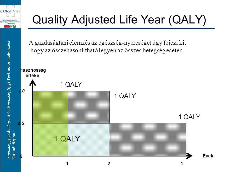 Quality Adjusted Life Year (QALY) Hasznosság értéke 0 1.0 Évek 4 0.5 2 1 QALY 1 A gazdaságtani elemzés az egészség-nyereséget úgy fejezi ki, hogy az összehasonlítható legyen az összes betegség esetén.