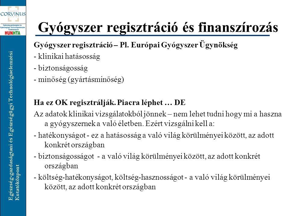 Gyógyszer regisztráció és finanszírozás Gyógyszer regisztráció – Pl.
