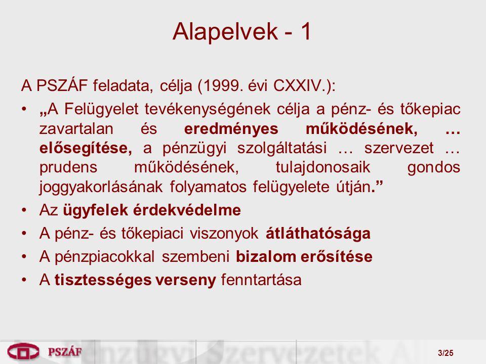3/25 Alapelvek - 1 A PSZÁF feladata, célja (1999.