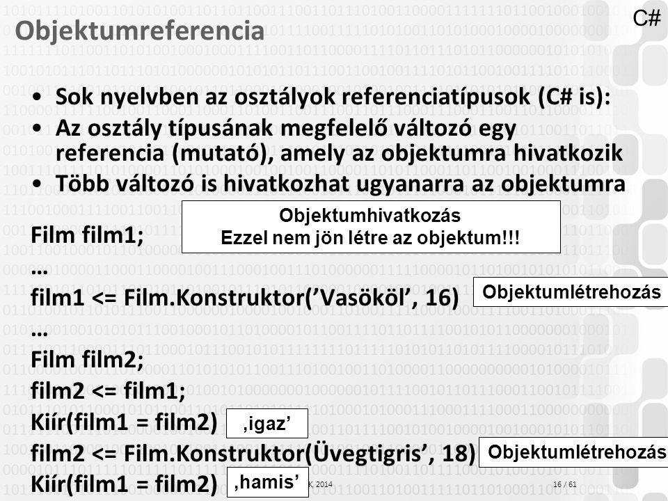 16 / 61 ÓE-NIK, 2014 Objektumreferencia Sok nyelvben az osztályok referenciatípusok (C# is): Az osztály típusának megfelelő változó egy referencia (mu