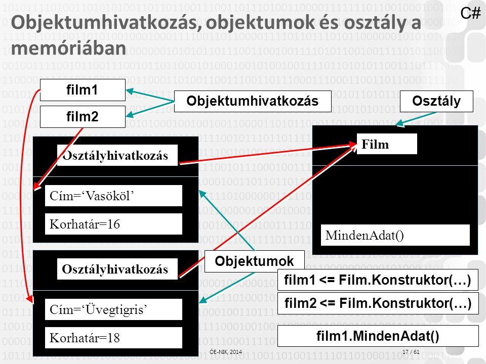 17 / 61 ÓE-NIK, 2014 Objektumhivatkozás, objektumok és osztály a memóriában Film film1 Cím='Vasököl' Korhatár=16 Osztályhivatkozás film2 Cím='Üvegtigr