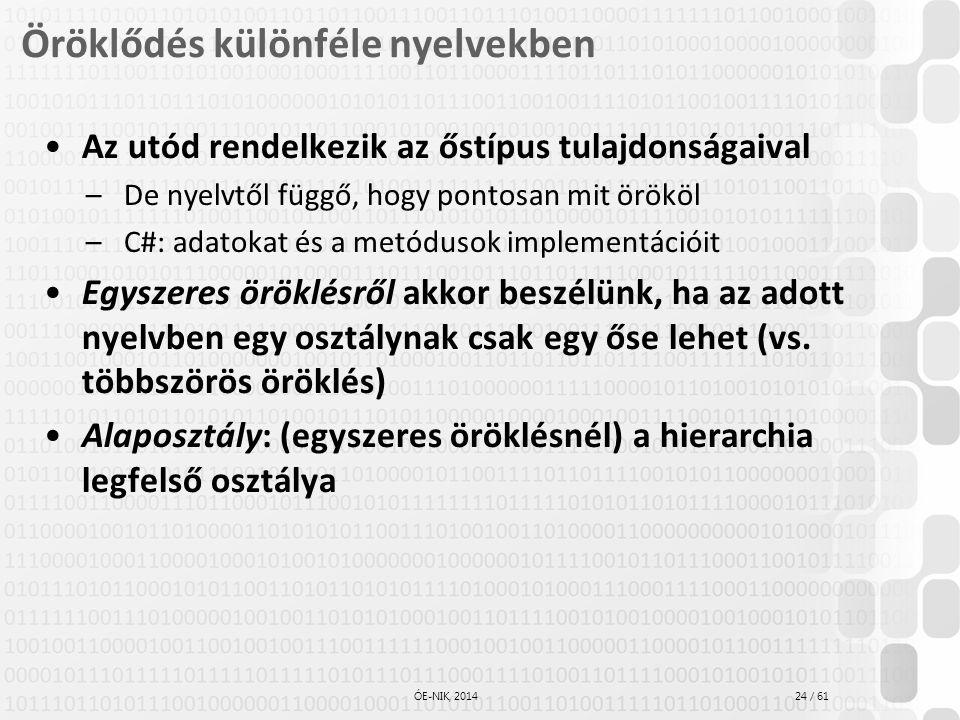 24 / 61 ÓE-NIK, 2014 Öröklődés különféle nyelvekben Az utód rendelkezik az őstípus tulajdonságaival –De nyelvtől függő, hogy pontosan mit örököl –C#: