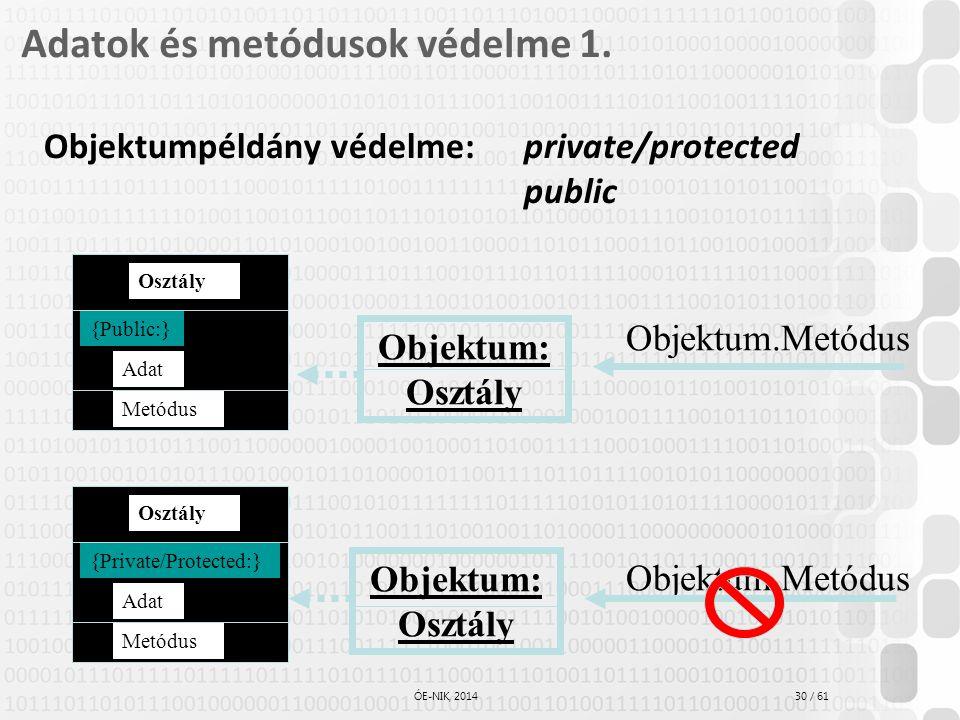 30 / 61 ÓE-NIK, 2014 Adatok és metódusok védelme 1. Objektumpéldány védelme: private/protected public Adat {Private/Protected:} Metódus Osztály Objekt