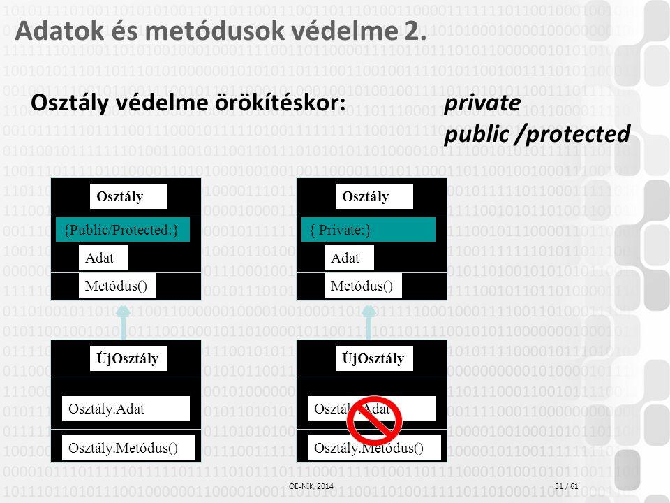 31 / 61 ÓE-NIK, 2014 Adatok és metódusok védelme 2. Osztály védelme örökítéskor: private public /protected Osztály.Adat Osztály.Metódus() ÚjOsztály Ad