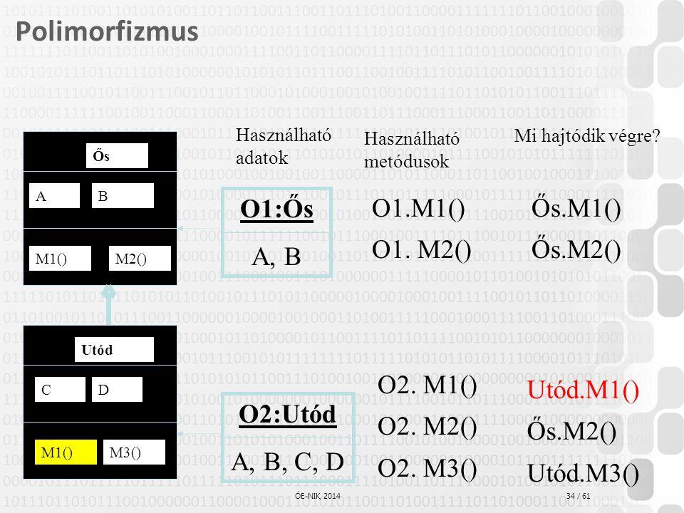 34 / 61 ÓE-NIK, 2014 Polimorfizmus AB M1()M2() Ős CD M1() Utód Mi hajtódik végre? M3() O1:Ős A, B O2:Utód A, B, C, D Használható metódusok O1.M1() O1.
