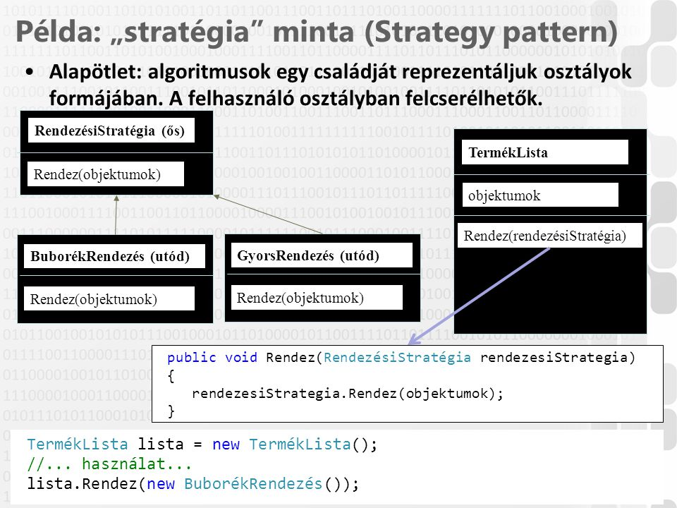 """42 / 61 ÓE-NIK, 2014 Példa: """"stratégia"""" minta (Strategy pattern) TermékLista lista = new TermékLista(); //... használat... lista.Rendez(new BuborékRen"""