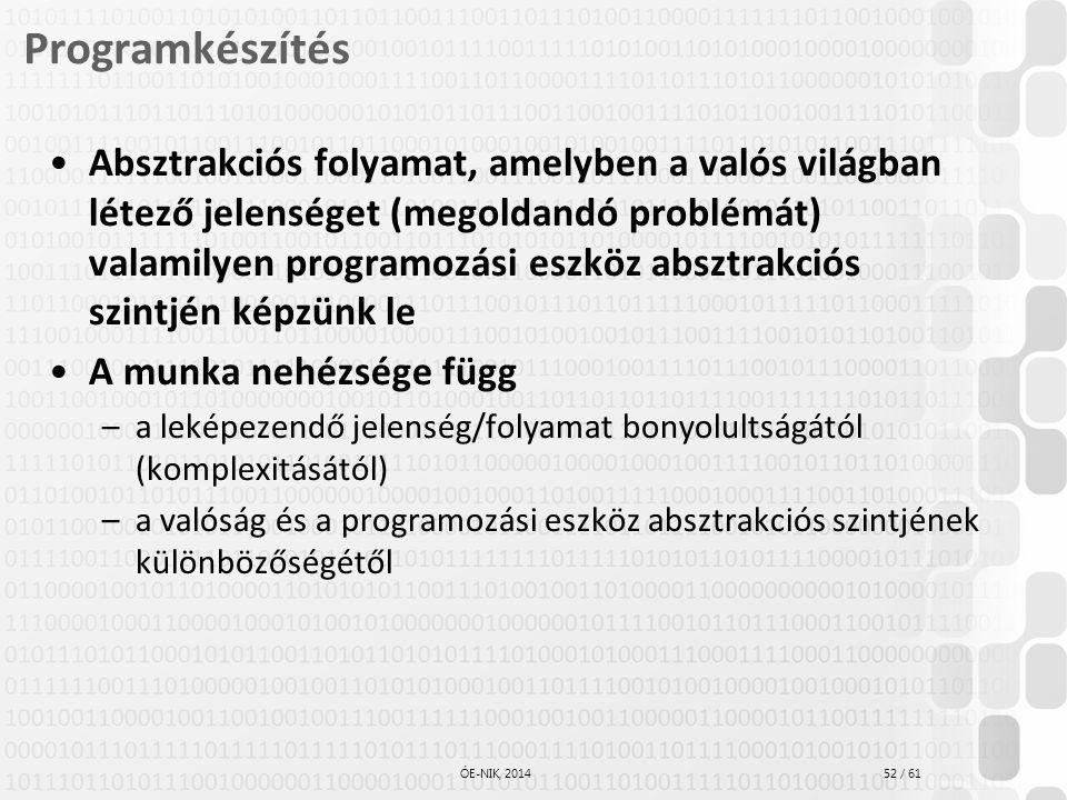 52 / 61 ÓE-NIK, 2014 Programkészítés Absztrakciós folyamat, amelyben a valós világban létező jelenséget (megoldandó problémát) valamilyen programozási