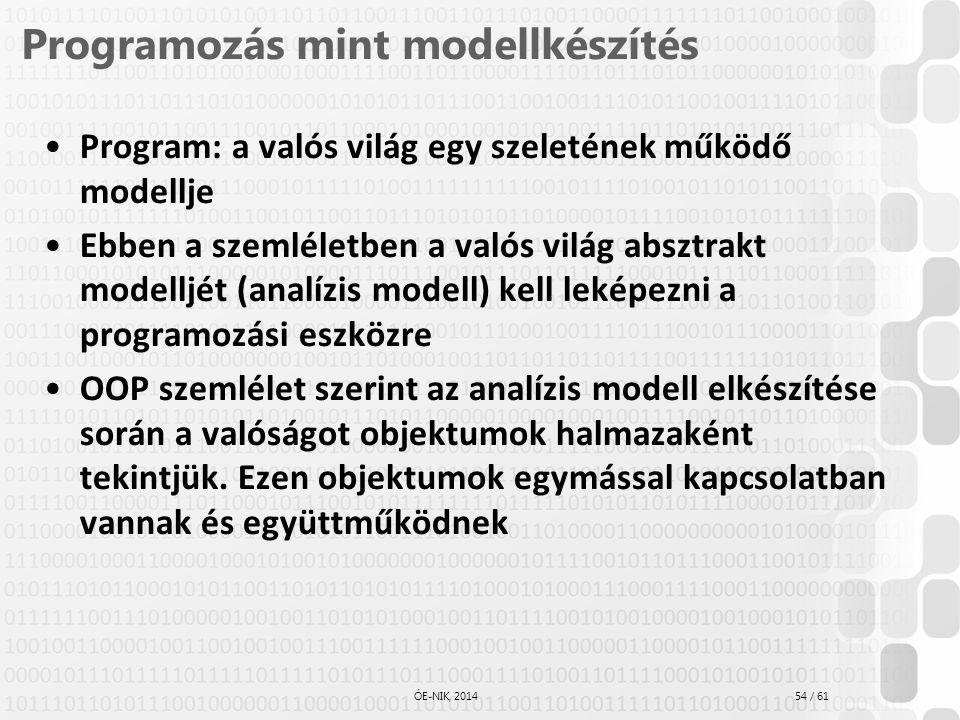 54 / 61 ÓE-NIK, 2014 Programozás mint modellkészítés Program: a valós világ egy szeletének működő modellje Ebben a szemléletben a valós világ absztrak