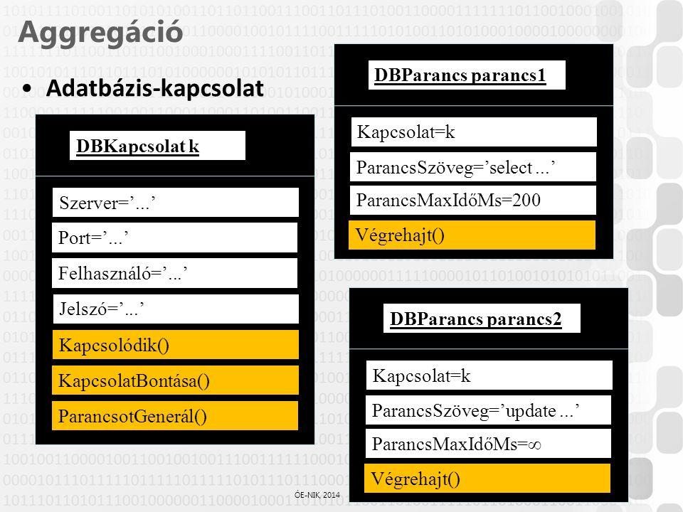 68 / 61 ÓE-NIK, 2014 Aggregáció Adatbázis-kapcsolat Szerver='...' Felhasználó='...' DBKapcsolat k Jelszó='...' Kapcsolódik() KapcsolatBontása() Paranc